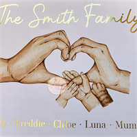 Personalised family hands foil print - photo
